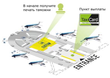 tax-card_airport-%d0%bf%d1%83%d0%bd%d0%ba%d1%82-%d0%b2%d1%8b%d0%bf%d0%bb%d0%b0%d1%82%d1%8b
